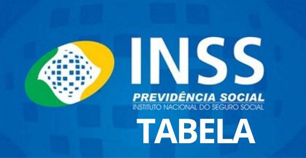 Tabela de Contribuição INSS
