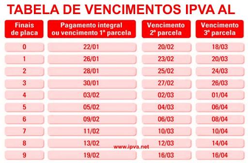 tabela de vencimento IPVA AL 2021