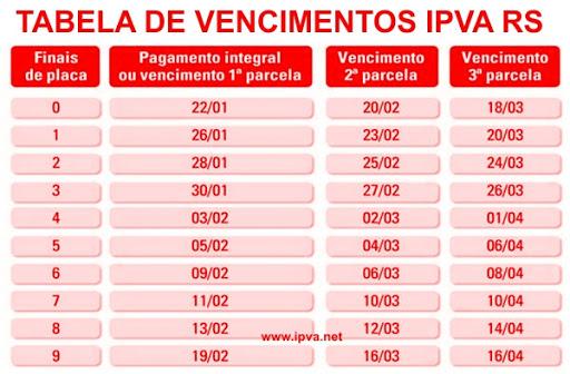 tabela de vencimento IPVA RS 2021